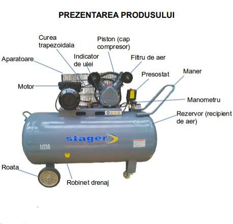 Prezentarea produsului