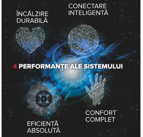 Beneficii centrala termica pe gaz in condensatie ARISTON CLAS ONE 24 model 2017