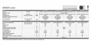 Poza Aer conditionat Inverter Cooper&Hunter Winner 18000 Btu clasa A++